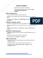 BOOKLET-PARTS OF SPEECH -FORMAL, INFORMAL ENGLISH -INTERNET ABBREVIATIONS-EMAIL PHRASES