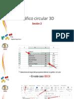 Gráfica Circular 3D