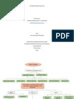 mapa conceptual riesgo psicosocial.docx