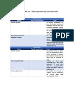 Programa de capacitación y adiestramiento del personal de la empresa