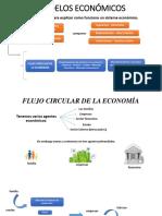 segunda_unidad_flujo_circular_mooc_open_campus