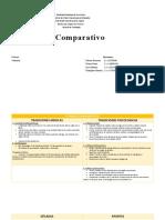CUADRO COMPARATIVO (UNIDAD II)