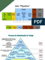 Tuberia y Piramide