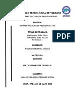 3AIRD_421910465_RodrigoMontielGómez_Actividad3