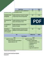 Client Service Proposal.docx