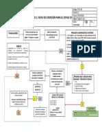 Anexo 2. Ruta de atención para el COVID-19.pdf