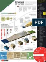 infografia-cambio-climc3a1tico.pdf