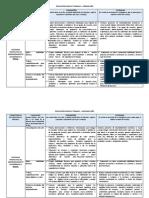 CARTELES DE COMPETENCIAS Y DESEMPEÑOS.docx