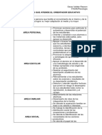 Problemas-Que-Atiende-El-Orientador-Educativo.pdf