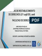 MEDIDAS DE RESTABLECIMIENTO DE DERECHOS (1)