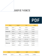 TE16 - W2 - PASSIVE VOICE