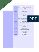 MaltaAerodromeTechicalInformation