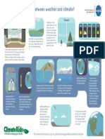 weather-climate_poster.pdf
