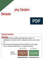 types of buying decision behavior op-2
