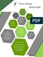 Factors-affecting-mental-health