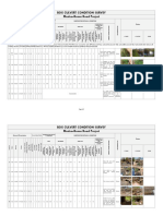 11.2 - Box culvert condition survey