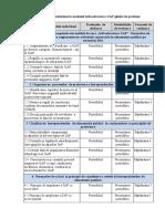 Studiul-ind-la-Ifrastructura.docx