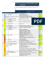 202352898-Documents-to-be-elaborated-in-order-to-meet-ISO-22716-pdf