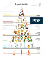 Fr 2 outils-pyramide-alimentaire-a3
