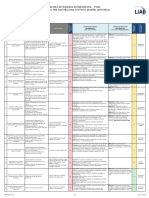 Matriz de Riesgos Estrategicos_0.pdf