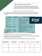 Práctica Toma de muestras y analisis