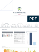 Threat Prevention Apr 23 2020 9-29-50 AM