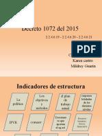 Decreto 1072 del 2015
