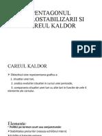 Macrostabilizare
