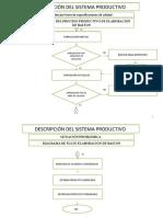 Metodos Poli diagrama causa efecto tissue