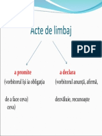 Acte de limbaj
