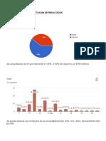GRAFICAS E INTERPRETACION DE RESULTADOS SIM