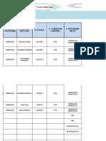 CFS bERMUDEZ FORMADORES PARA FAD _ INCES ARAGUA 2020