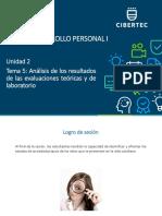 5.- PPT Unidad 02 Tema 05 2020 01 Desarrollo Personal I (2241).pdf