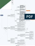 ESQUEMA DE ETIOLOGIA PDF