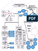 mapa sobre carrera Administración