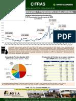Cifras 860 Petroleo Precio Demanda Produccion Nivel Nacional