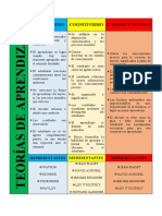 TEORÍAS DE APRENDIZAJE.docx