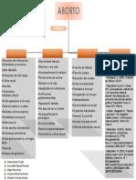 Modelo de Toulmin para el debate.pdf