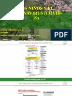Los niños y el Coronavirus (1)