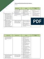Analisis Keterkaitan KI dan KD dengan IPK dan Materi Pembelajaran KELAS XII