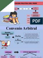 G08 Arbitraje Explicar Sobre Los Procesos de Arbitraje Internacional, (Explique Con Casos).
