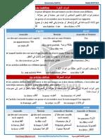 Les articles indéfinis et les articles définis Grammaire Delf A1 (www.frenchawy.com).pdf