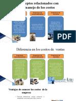 GENERALIDADES DE LOS COSTOS 1raP