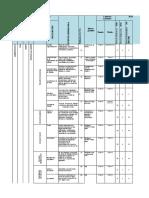 Matriz de riesgos área administrativa 1