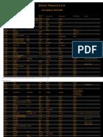 Default Router Password List