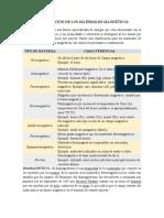 CLASIFICACIÓN DE LOS MATERIALES MAGNÉTICOS