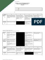 RUBRICA AVANCE  (Guía-Metodologo) - (revisada comite curricular)