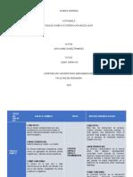 Actividad 5. Enlaces quimicos e i nteracciones moleculares