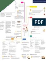 ResumenUnidad3NOM006-2.pdf