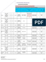 CBC_MP_001_02_Catalogue_des_analyses_CBC_MAJ_171019_V3-1